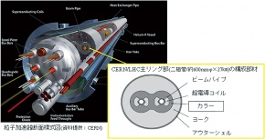 新日鉄住金ステンレス ヒッグス粒子発見に貢献 ステンレスNSSC130S