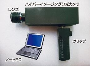 ハイパーイメージング分光装置 JFEテクノリサーチ発売 鋼材のサビ進行測定可能