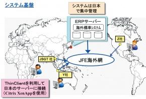 JFEスチール、海外事業会社向け標準システム基盤構築