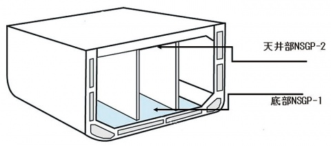 新日鉄住金、世界初 原油タンカー用高耐食性鋼板、天井部材で船級承認