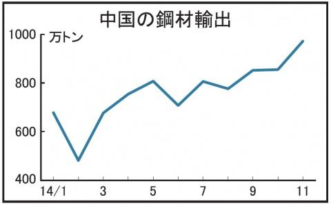 2014年鉄鋼業界10大ニュース