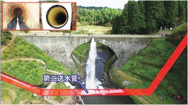 日鉄住金P&E、熊本通潤橋併走の送水管 漏水対策復旧工事が竣工