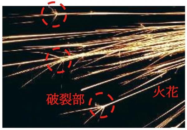 山陽特殊製鋼・東京理科大、火花画像解析で鋼材識別