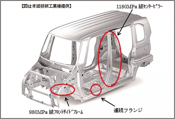 新日鉄住金、冷延ハイテン2種採用 ホンダ新型「N-BOX」に