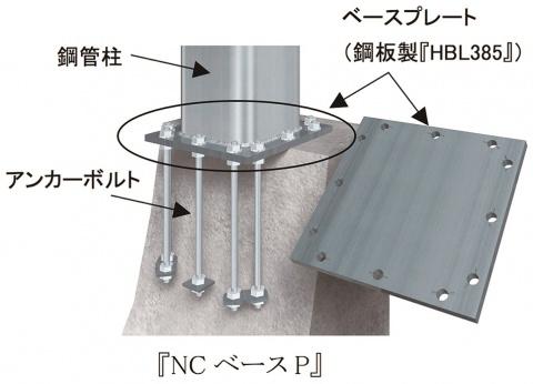 日本鋳造・JFES、露出柱脚 高強度鋼管柱に対応 385ニュートンまで適用