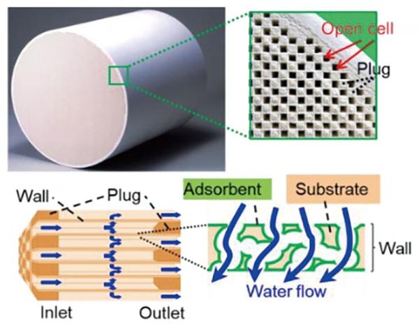 日立金属、海水淡水化前処理用吸着フィルター開発