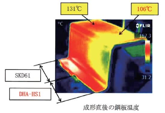 大同特殊鋼 ホットスタンピング向け、金型用鋼を開発 業界最高水準の高熱伝導率