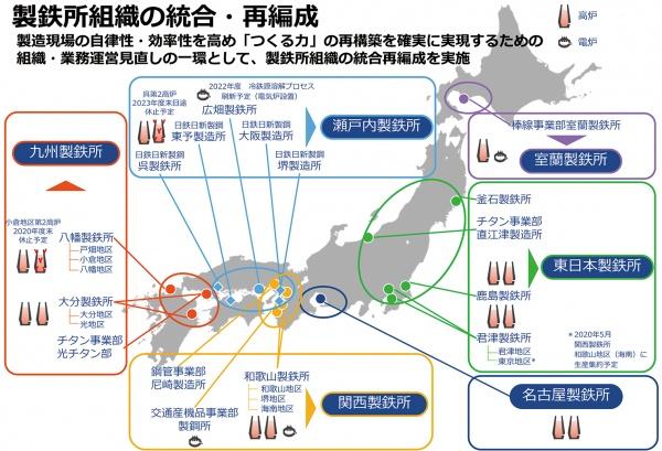 日本製鉄、製鉄所組織を統合・再編 来年4月、6製鉄所体制に