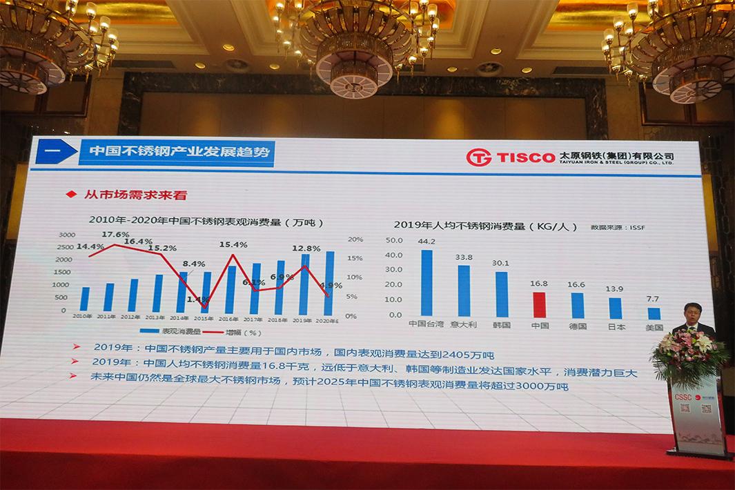 中国ステンレス勢力図変動 成長生む新たな競争【下】海外市場捕捉の動き加速 原料立地で製品工場建設 中国のステンレス消費はなお拡大が続く