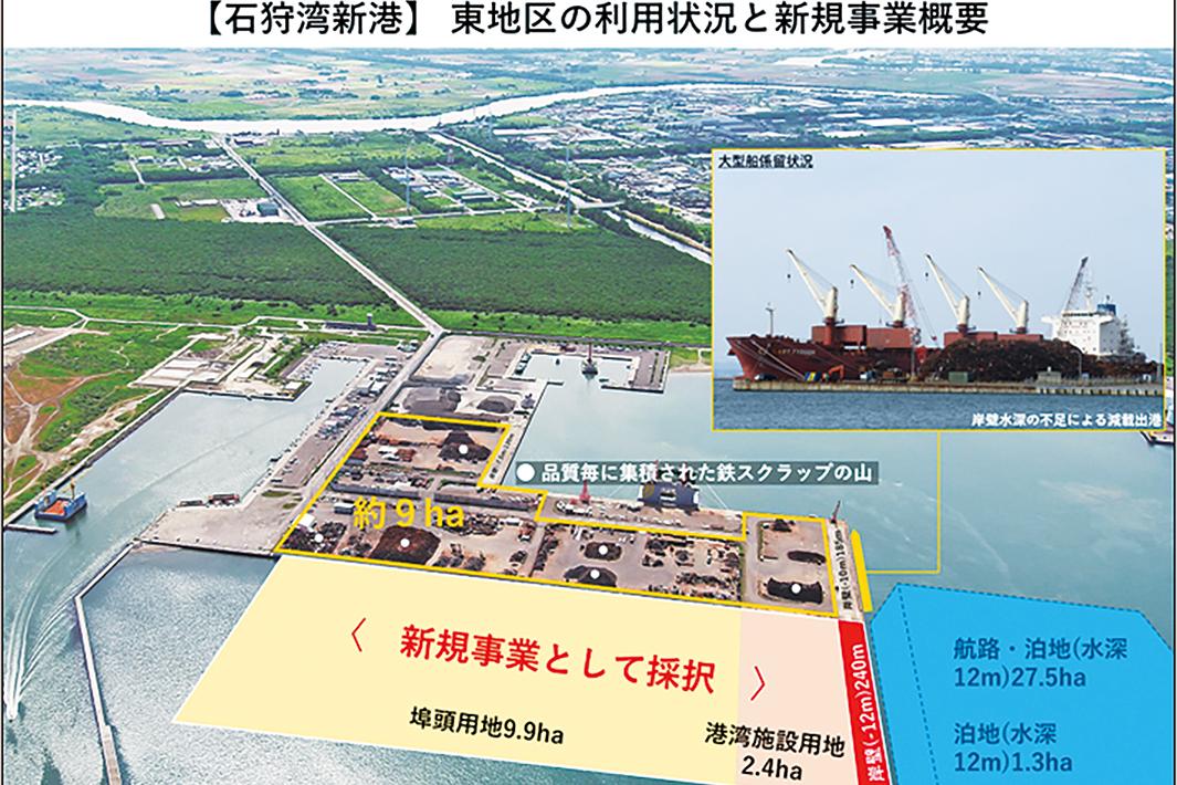 鉄スクラップ大型船対応岸壁整備 石狩湾新港東地区で決定