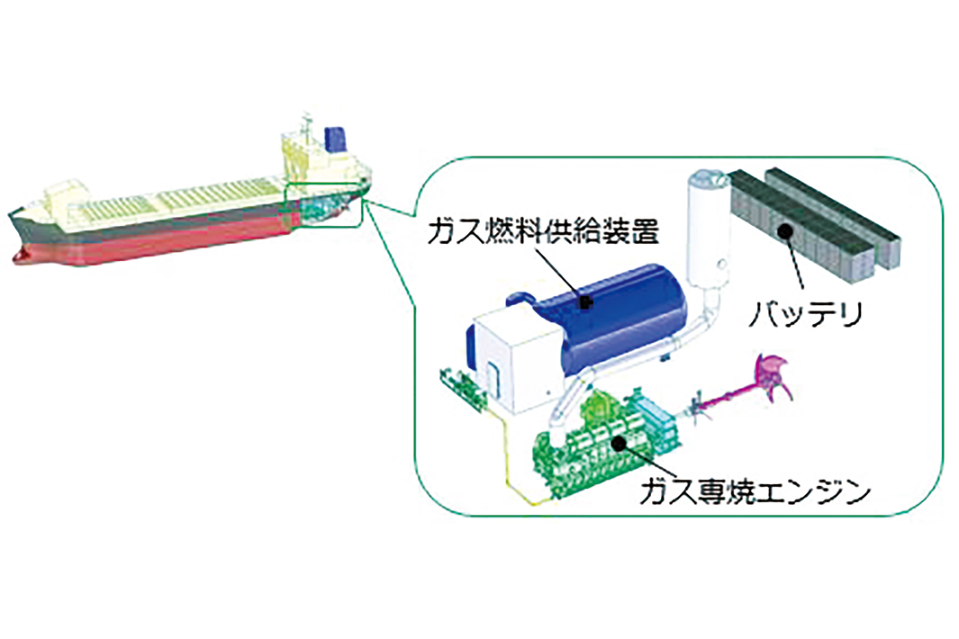 天然ガス専焼エンジン+バッテリ 石灰石運搬船ハイブリッド化 日本製鉄、日鉄セメントなどと